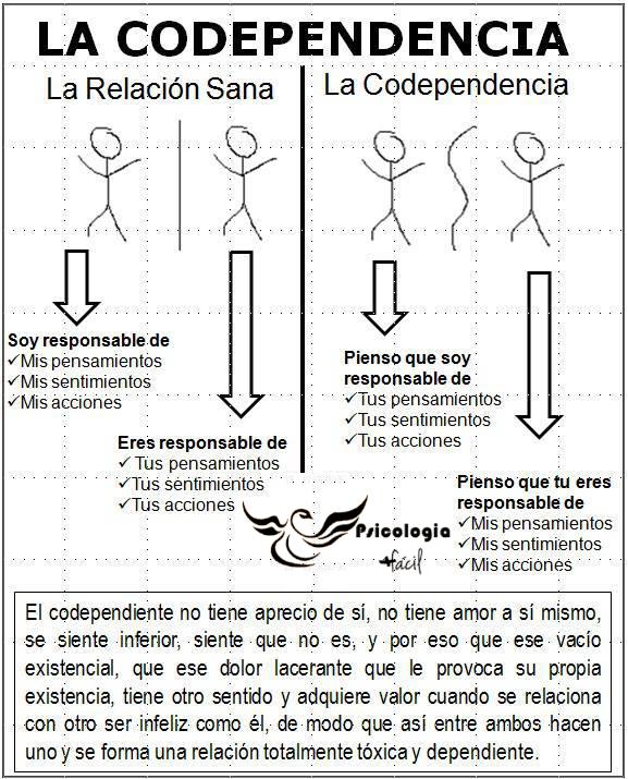 codependencia-462