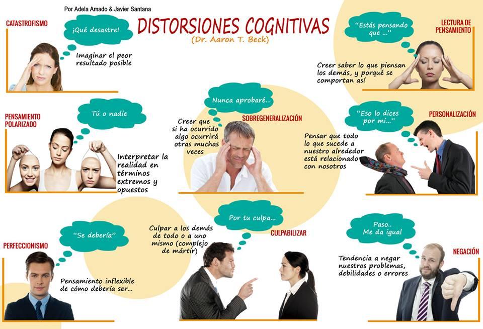 distorsiones